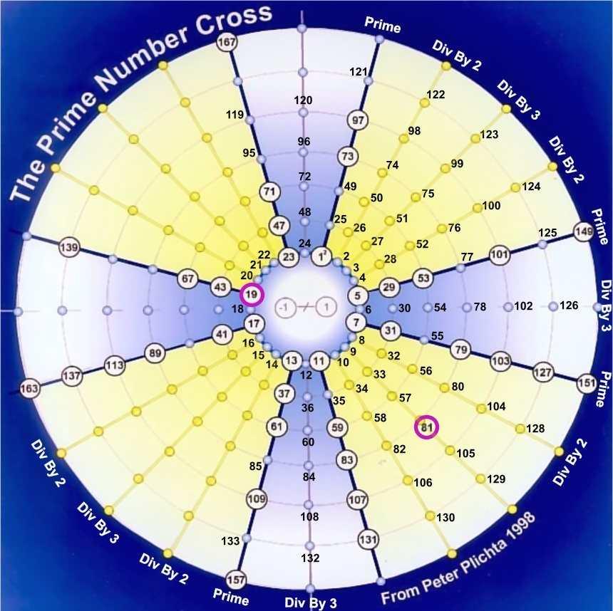 Bohr Model Of Uranium