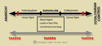 survivalism (15K)