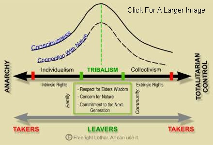 tribalcentreS (37K)